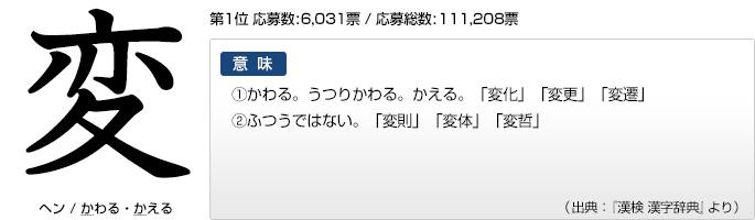 変 (へん) - Japanese-English Dictionary ...
