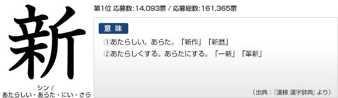 2009年 今年の漢字 事業 活動情報 公益財団法人 日本漢字能力